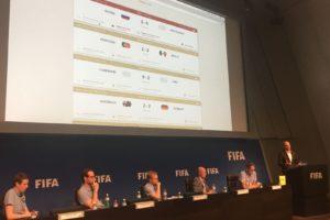 Taller FIFA