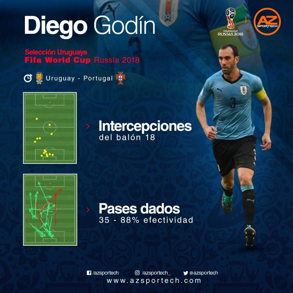 Uruguay Vs Francia Godín
